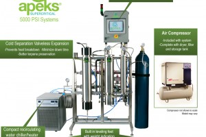Apeks co2 extraction machine review